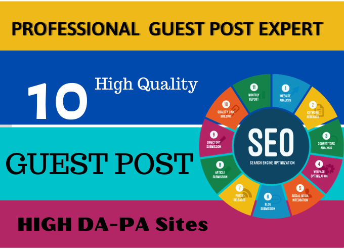 I will Do 10 Guestposts on High DA Sites in 24 Hours