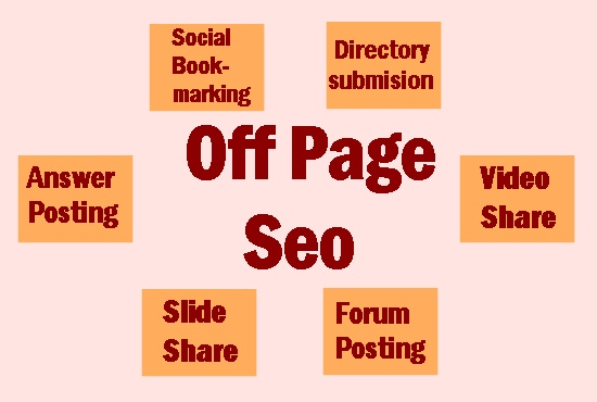 Provide off page seo for rank your website