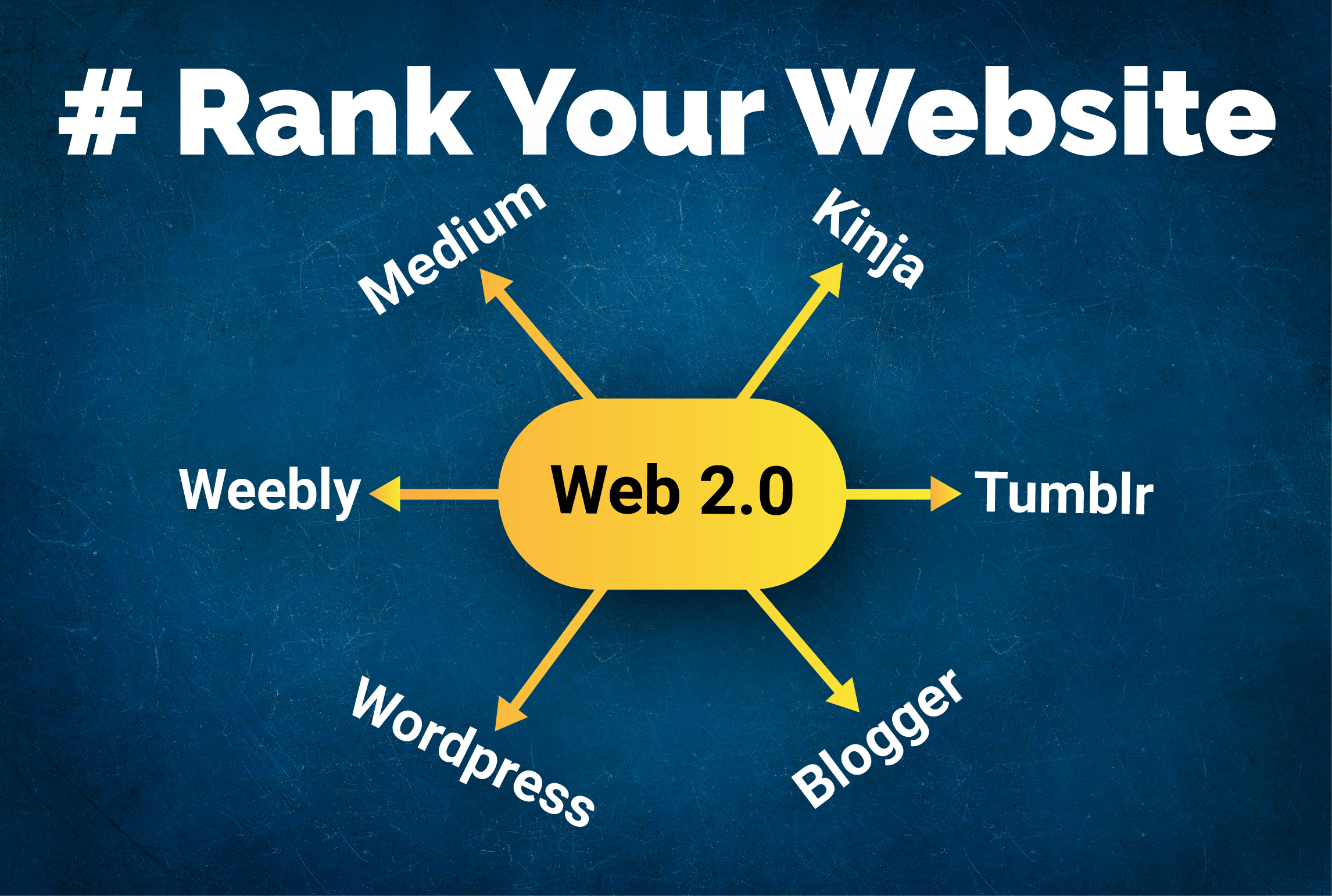 i will build 25 unick domain web 2 backlink in you site