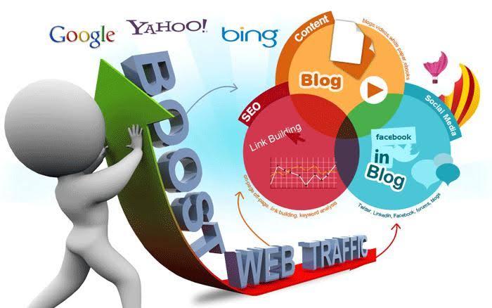 10k Organic Google Keyword Targeted Website Traffic Visitors SERP Ranking Service