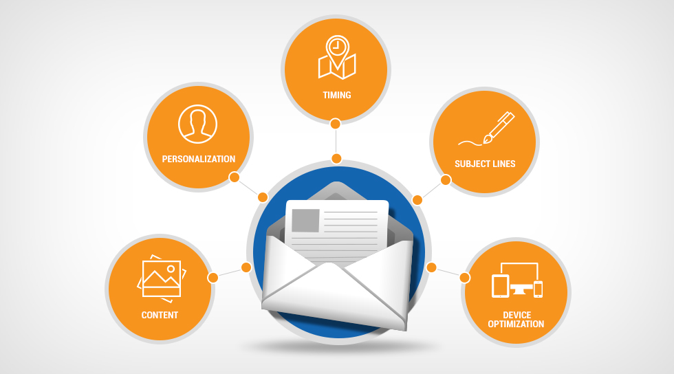 I will provide your targeted email list for your email marketing
