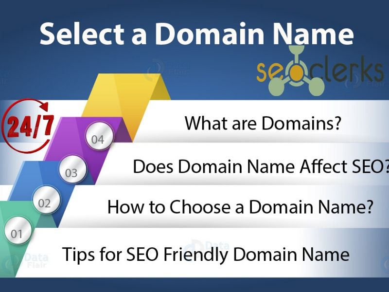 I will Do Research SEO Domain name for your business.