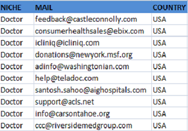 I will collect 20 targeted valid mail list