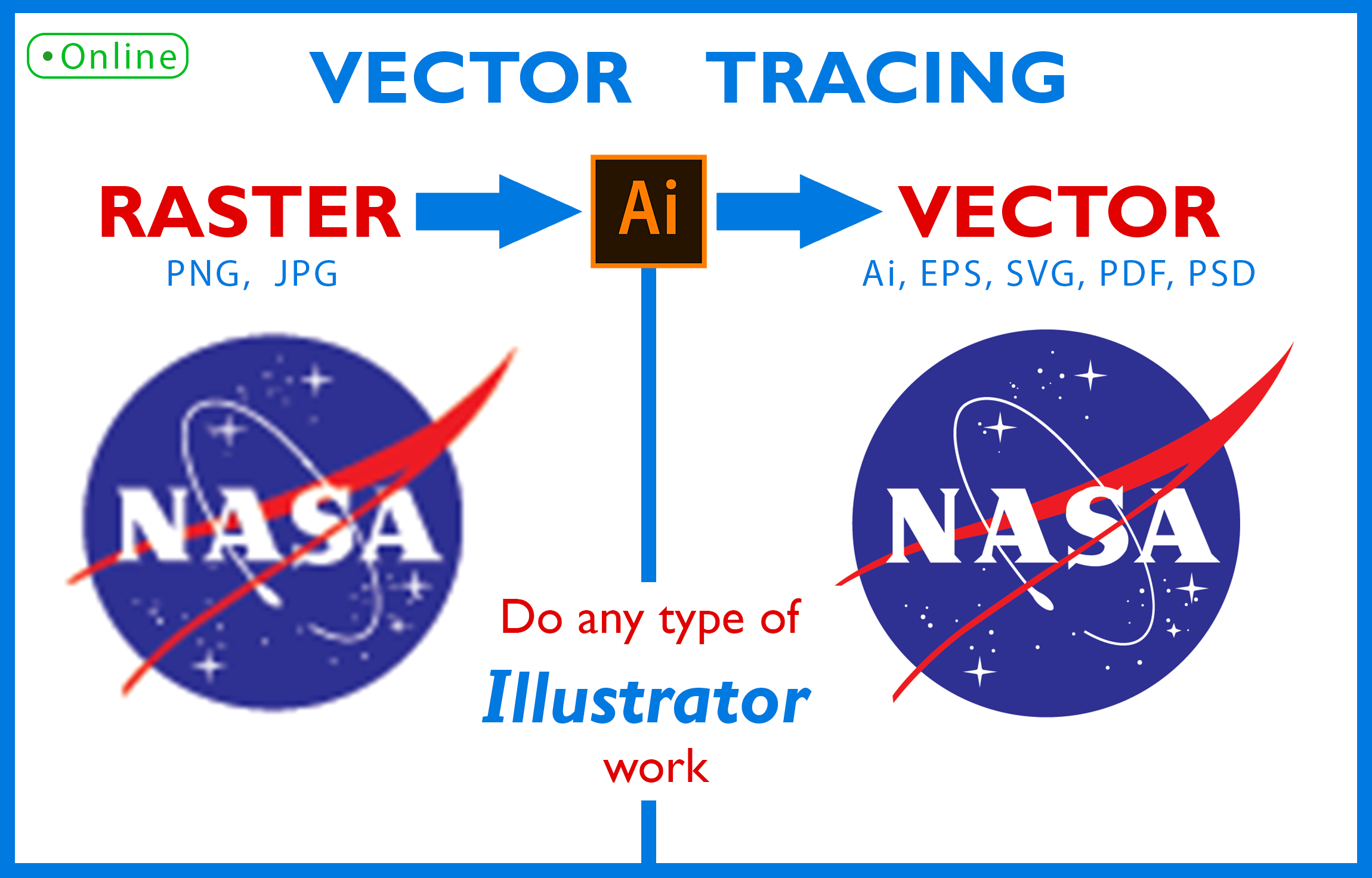 I will vector trace,  redraw,  convert,  recreate the logo or image to vector