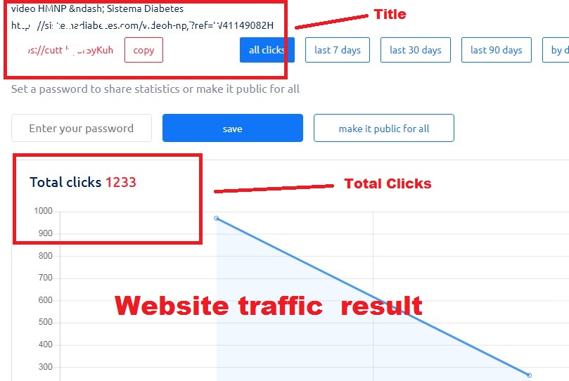 We will send safe,  real & HQ Website Traffic from Spain