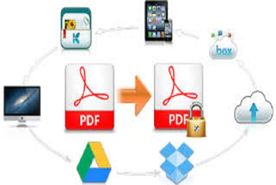 I will do a PDF submission to 10 documents sharing site