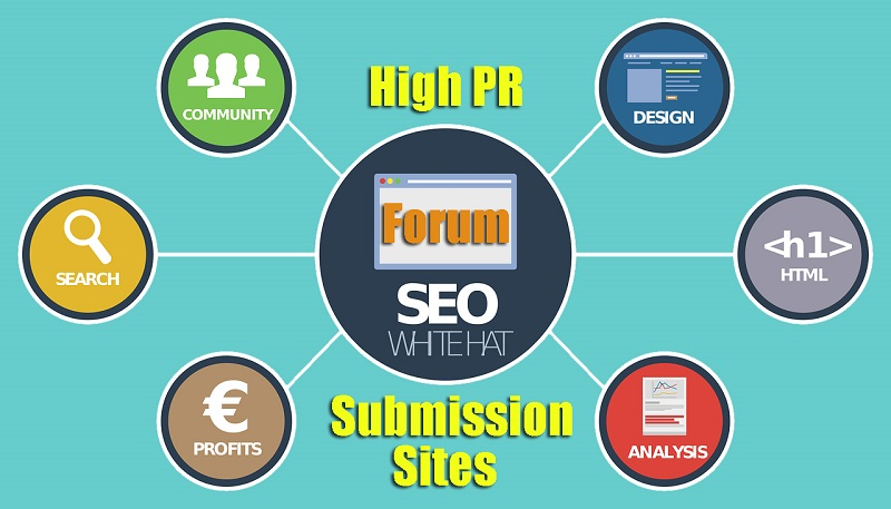 I Will do 30 Forum Posting Back-links High PR Metrics