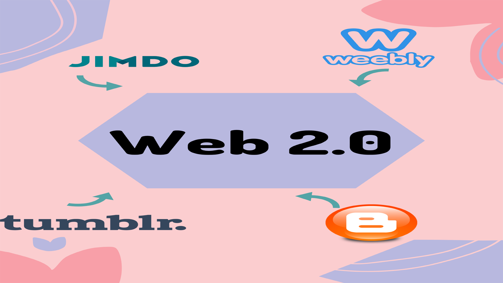 I will Build 15 Manuel Web 2 0 Backlinks
