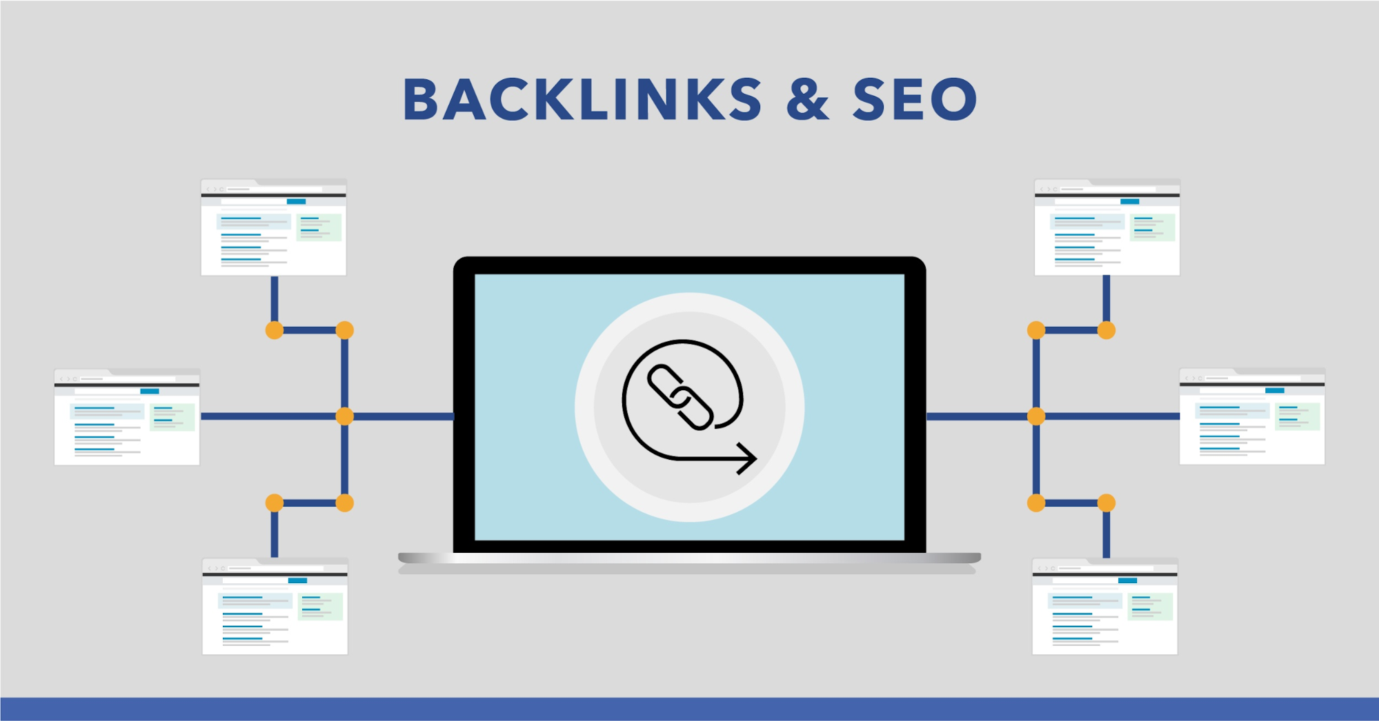 80 web 2, 0 profile backlinksProfile Link building is one of the powerful Tec on high page rank sites