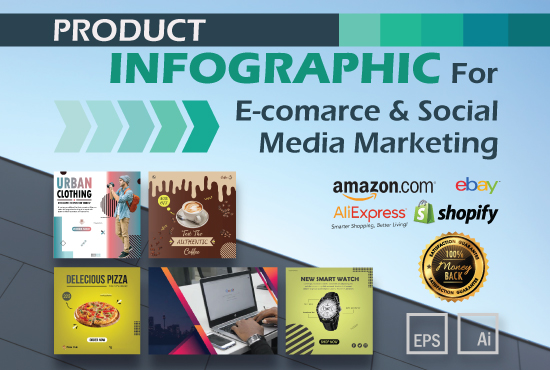 I will Innovate Premium Product infographics,  and lifestyle Images For You