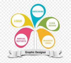 Desirable Logo, Banner, Flyer, Brochure, Business Card