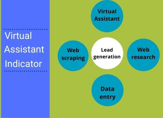 I will do any kind of data entry and web research