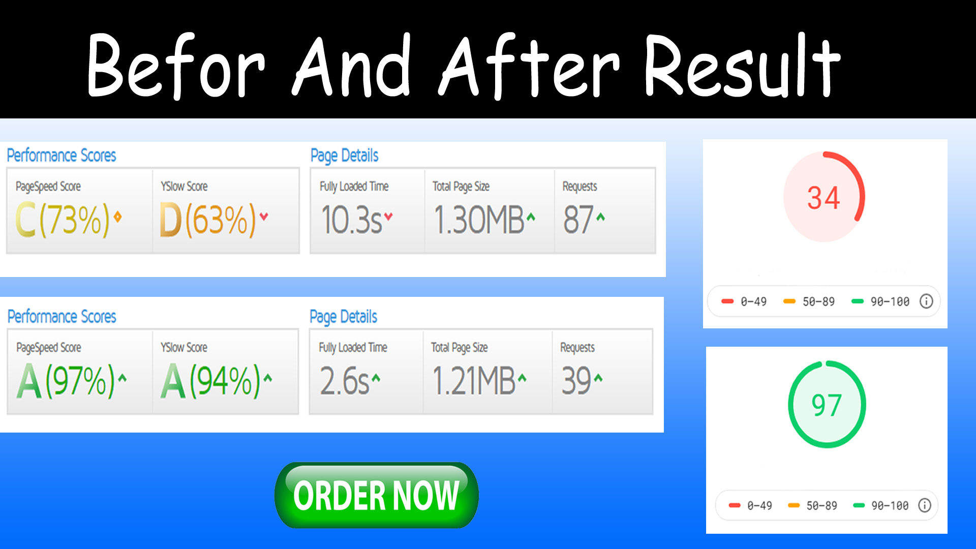 I will do WordPress Website Speed Optimization, Increase page loading speed