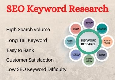 I will do SEO Keyword Research for You