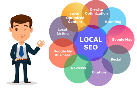 I will do top authority 25 local Citations directory For Any Country