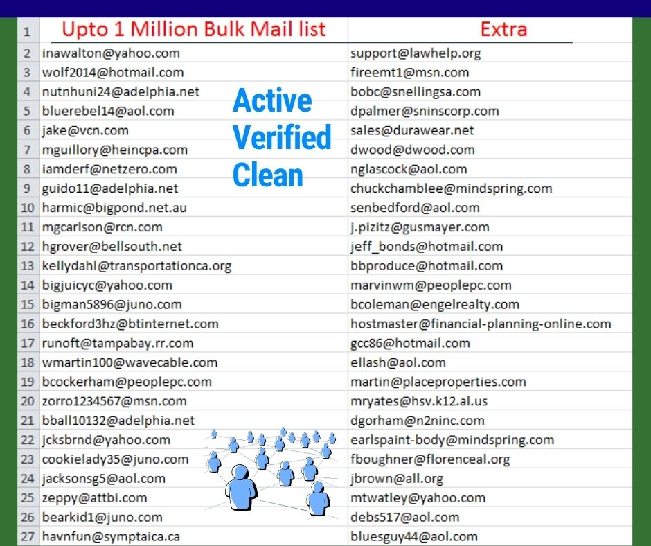 I will collect 1K Valid niche targeted bulk Email list for Email marketing