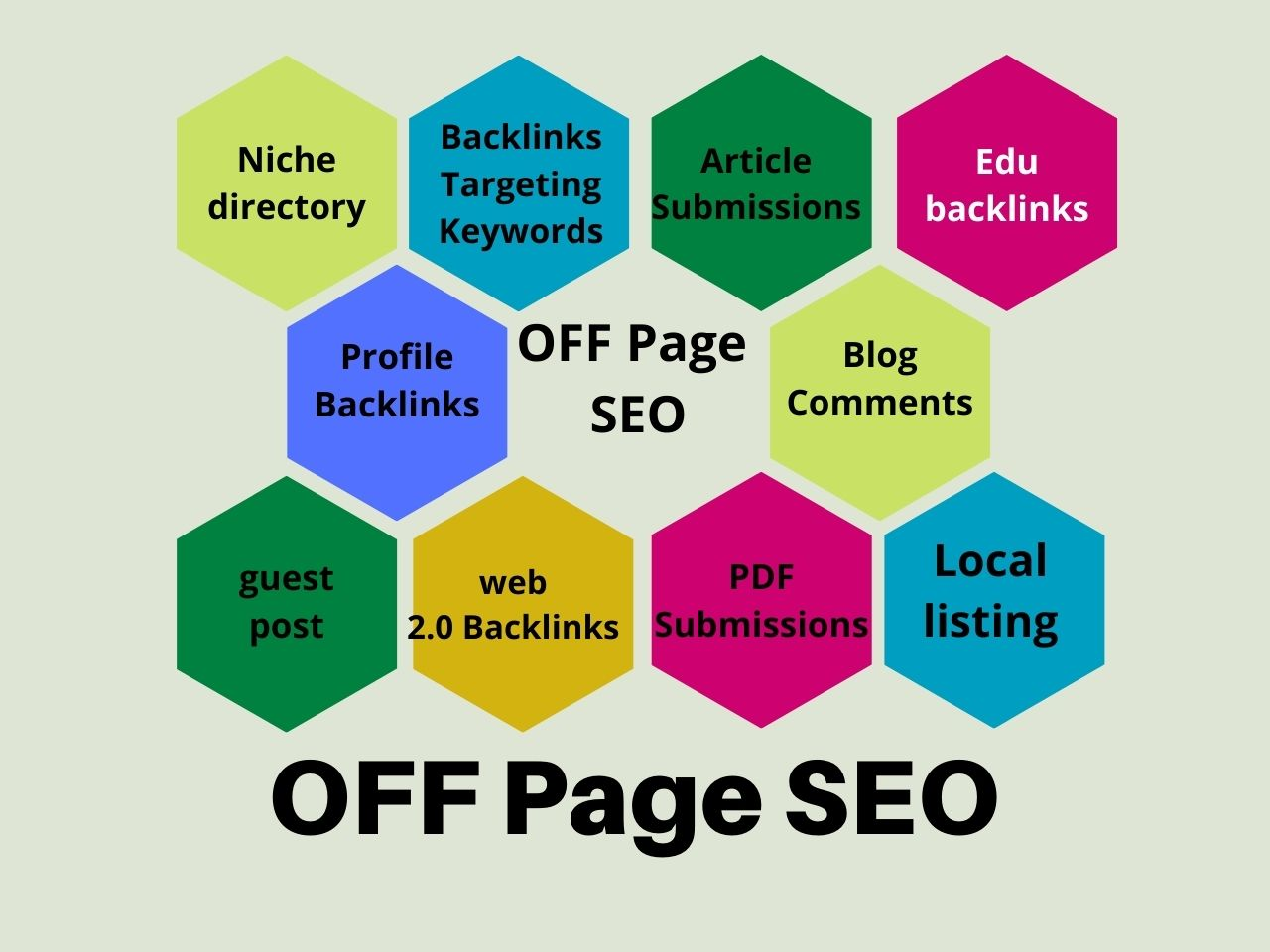 I will do full off page SEO for ranking your website