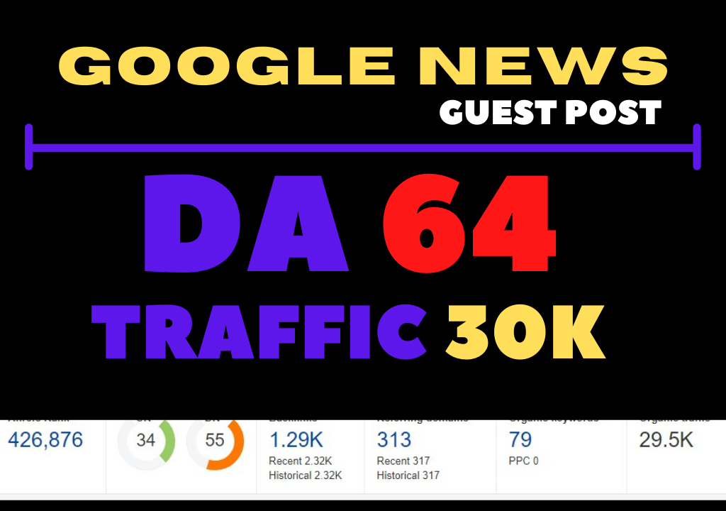 I will guest post on my da 64 google news approved site 30k