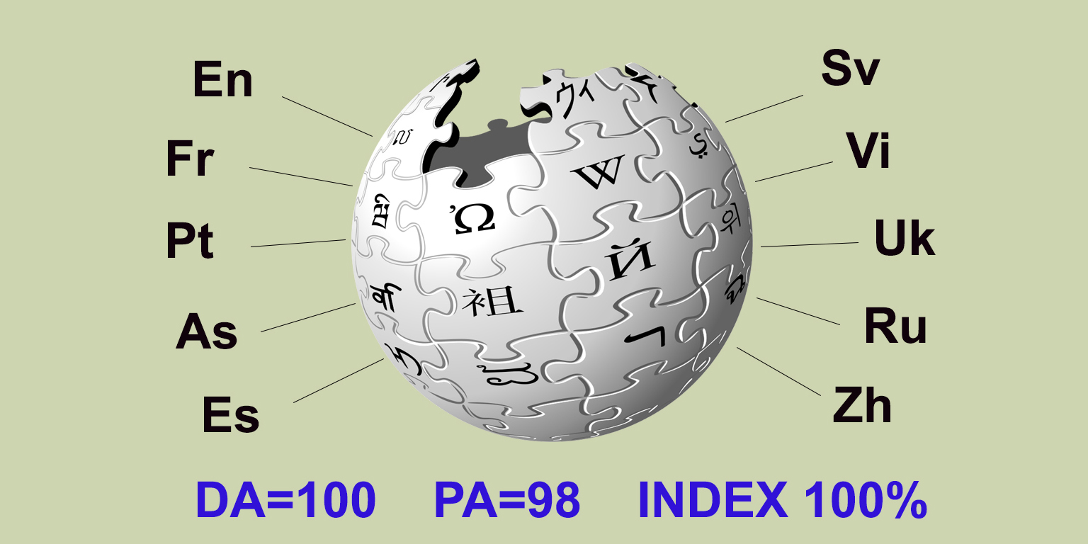 Multinational Wikipedia topic related backlinks