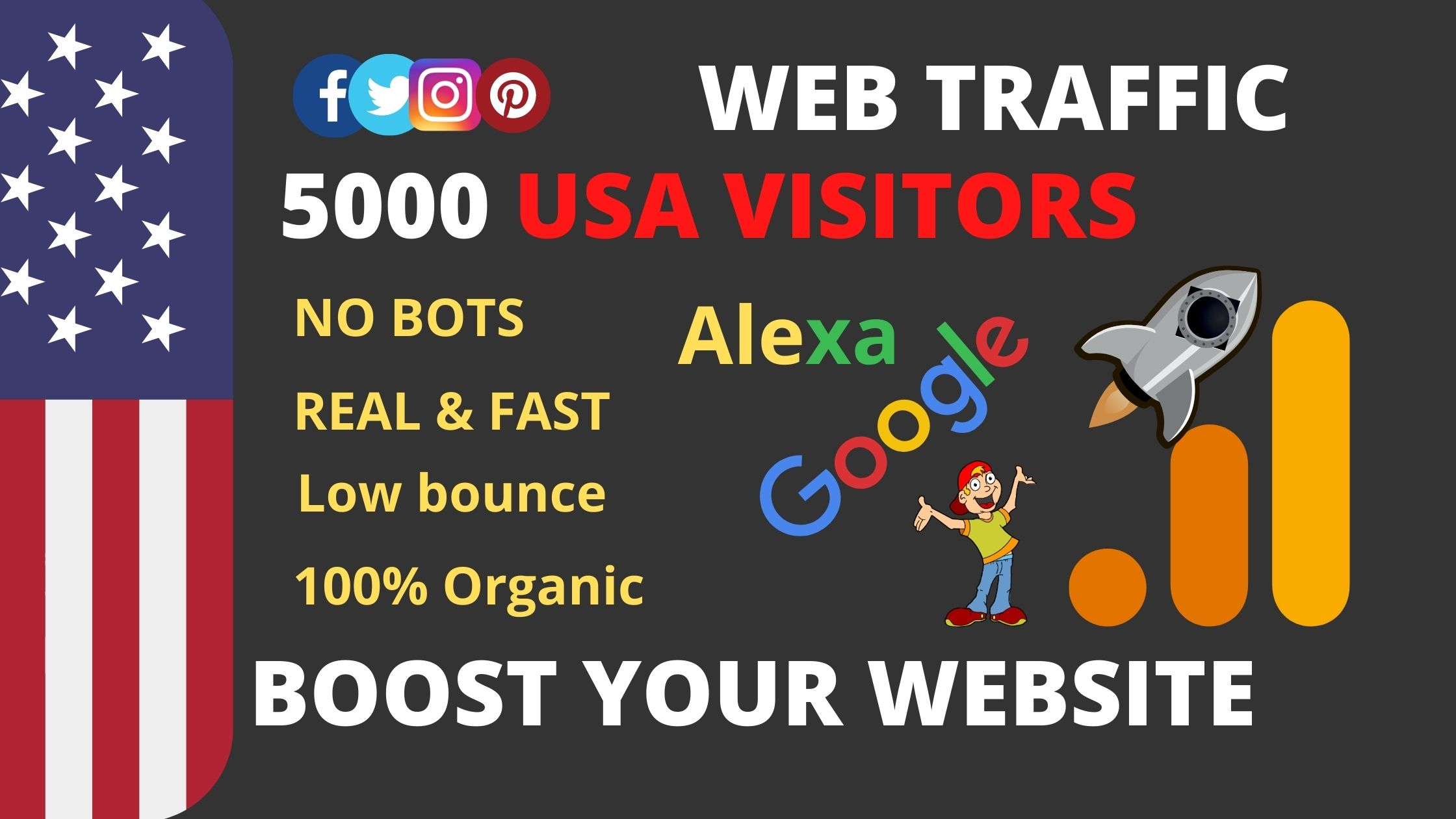 I will send keyword target 5000 USA website traffic with low bounce rate