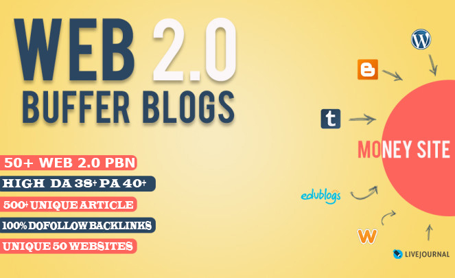 Get 50+ premium backlink with high DA PA on your webpage