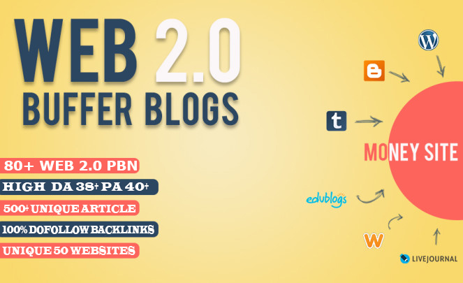 Get 80+ premium backlink with high DA PA on your webpage