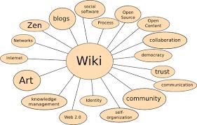 100 Wiki Backlinks High quality Authority on google ranking