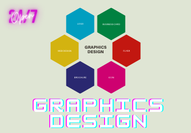 You can design anything about graphics design (ex. Business Card, Logo etc)