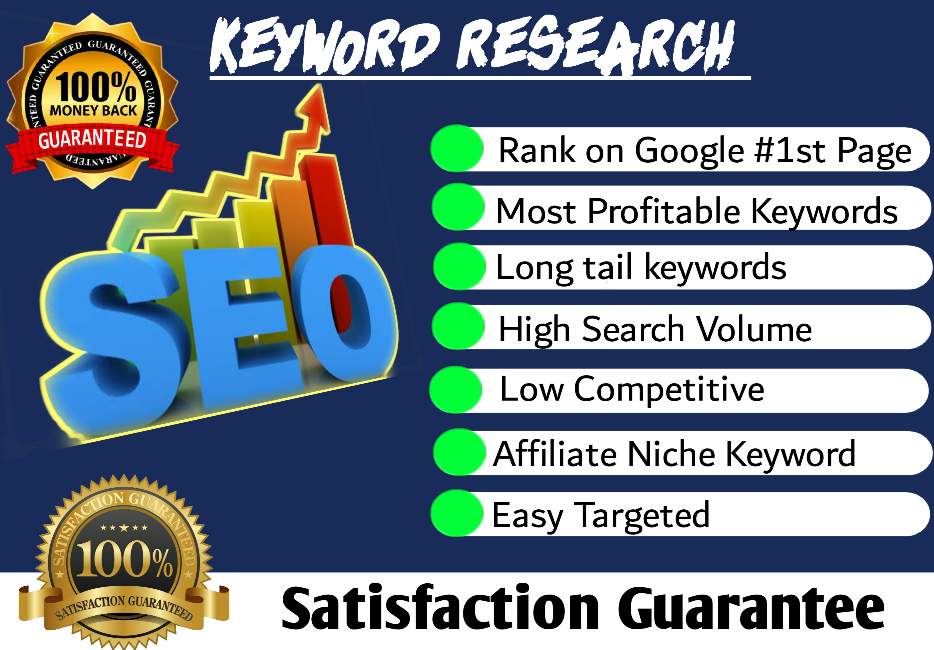 Do research most profitable keywords for your website