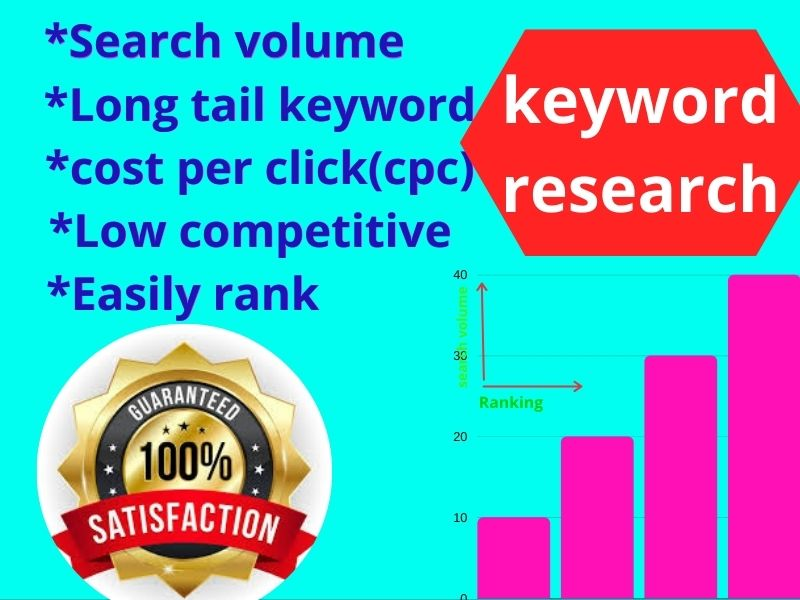 I will do the best keyword research for your website seo