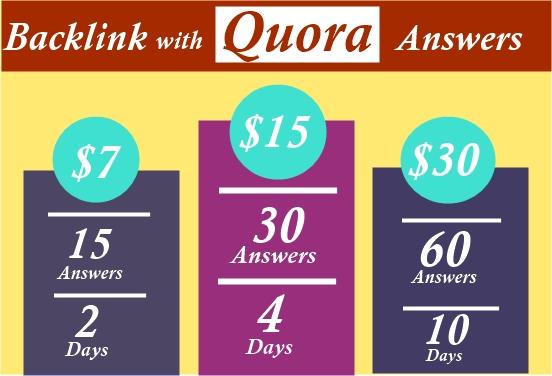 Guaranteed Organic Traffic from Niche Based Quora Answers