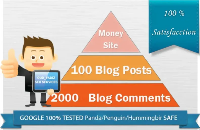 I will Create a Two tier seo Campain with 100 blog posts and 2k scrapebox comments