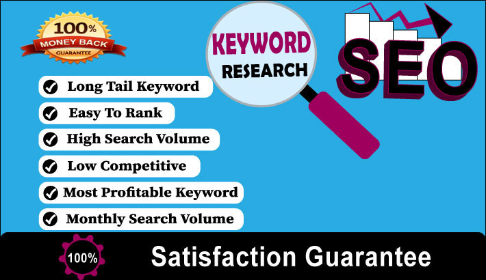Most profitable SEO keyword research