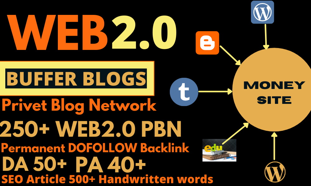 Build premium 250 PBN Backlink homepage web 2.0 with permanent dofollow backlinks