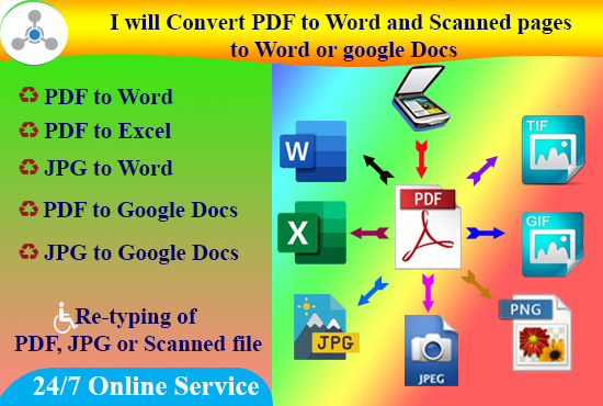 I will Convert PDF to Word and Scanned pages to Word or google Docs