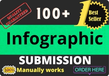 100+ image or infographic submission