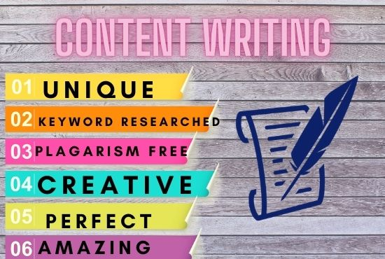 Creative & Plagiarism -free Content Writing