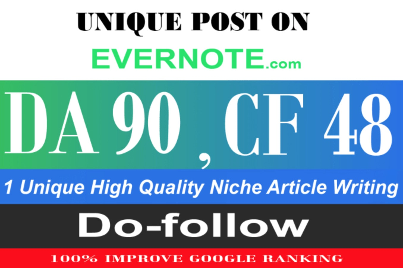write and publish your high da90 unique evernote guest post