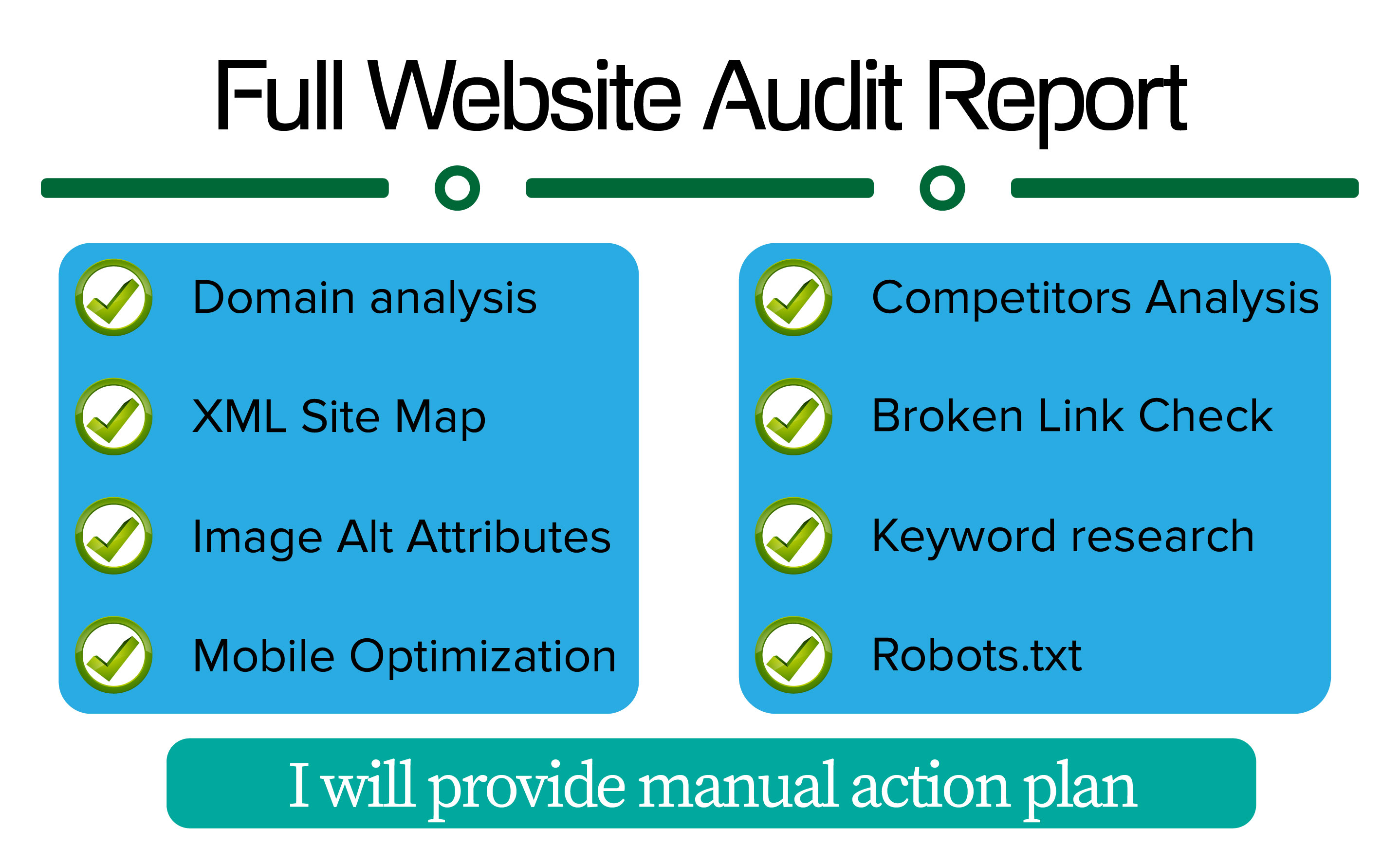 Complete website SEO audit and provide an action plan