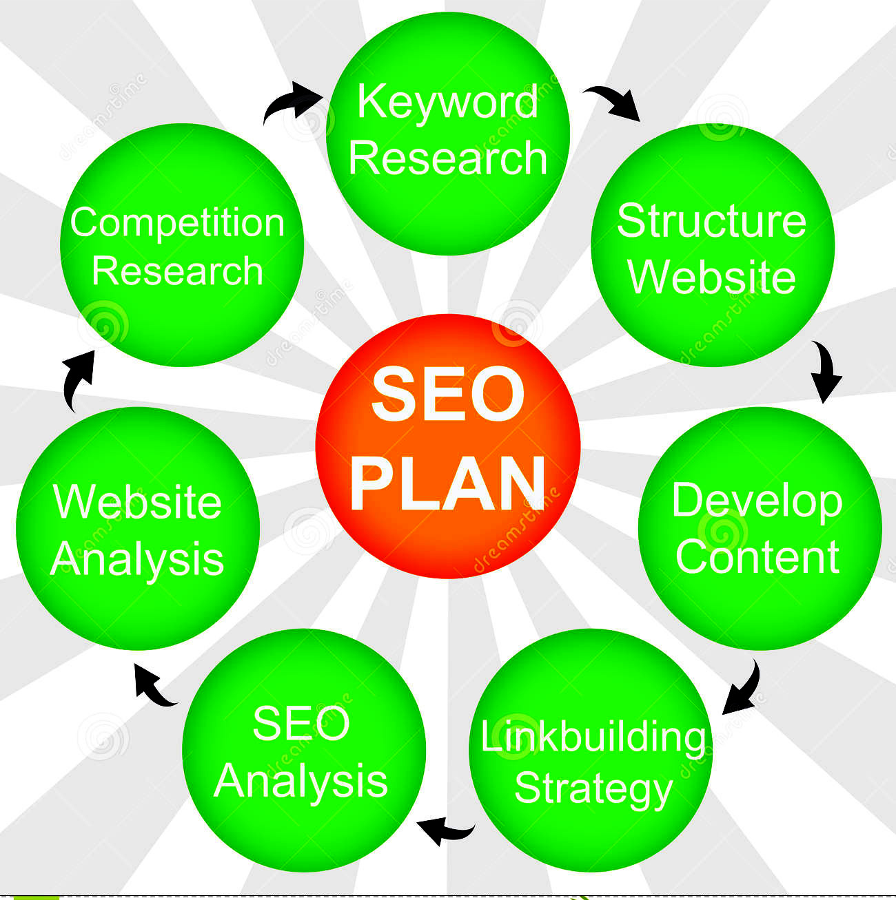 I am a Search Engine Optimization SEO expert