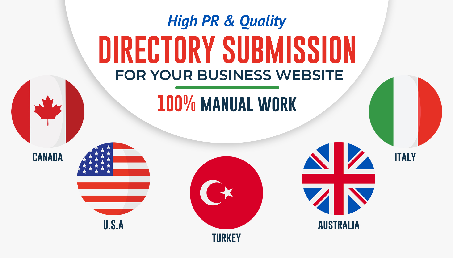 I will do 200 directory submission for any country