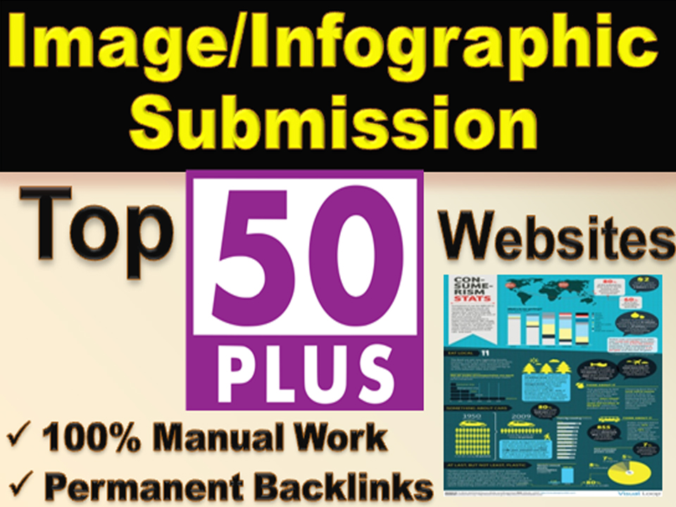 I will do Image or Infographic submission on top 50 High PR Images Sharing sites manually