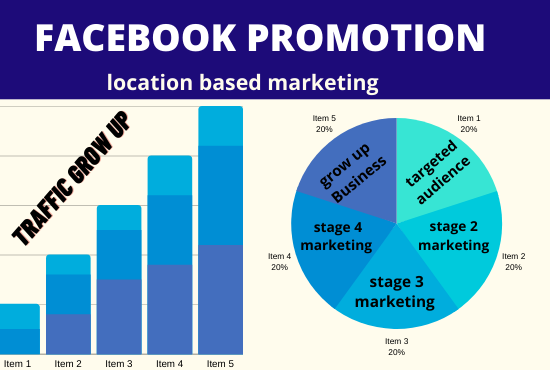 I will promote your any business by facebook marketing.
