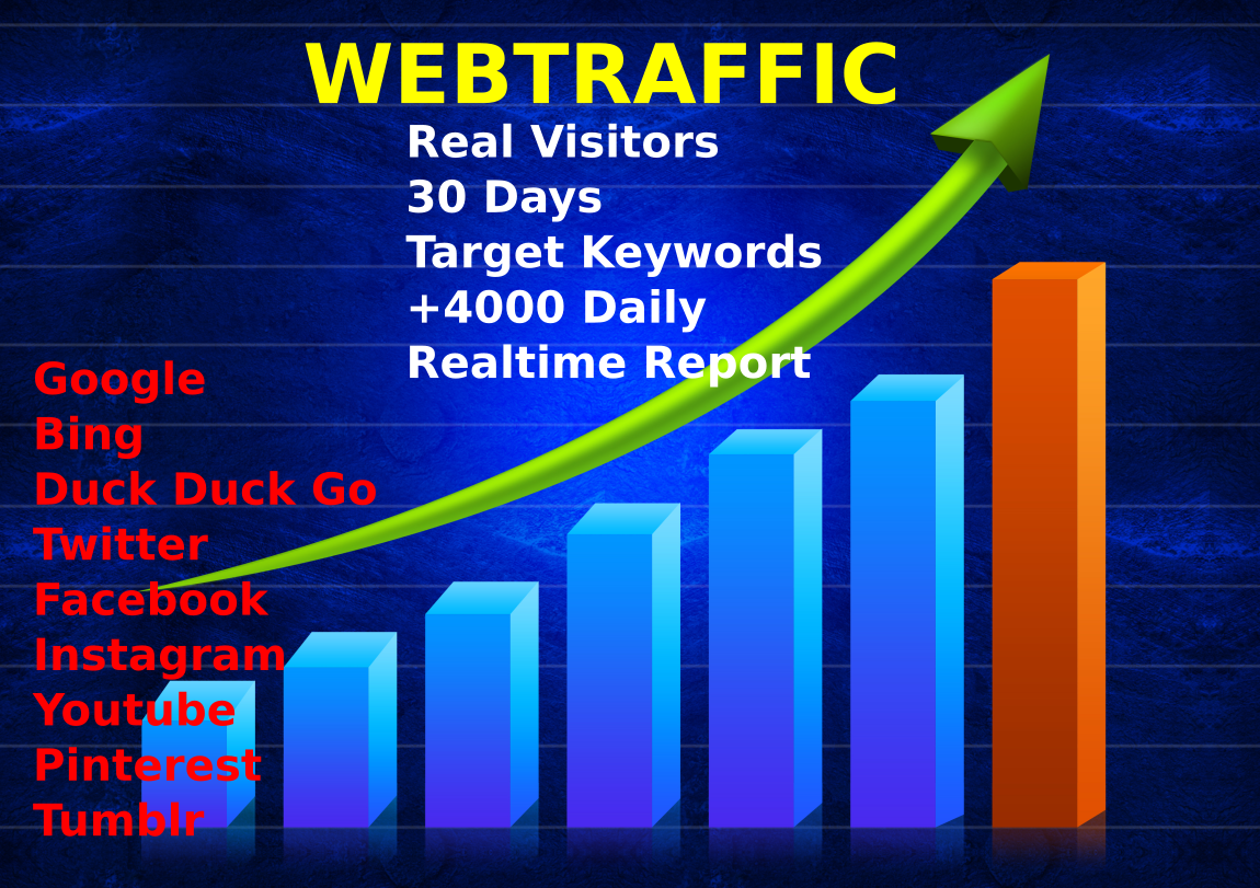 4000+ Daily keyword target real visitors for 30 days