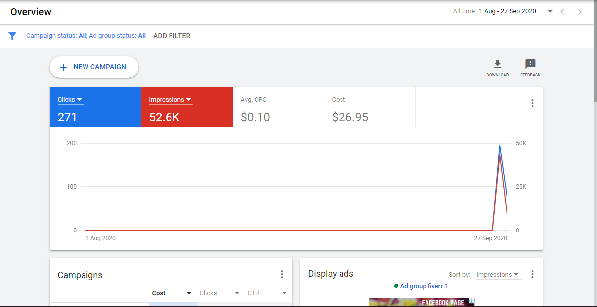 setup google merchant center and shopping ads with Champaign for e-commerce site