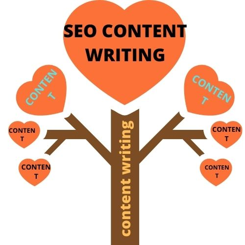 I will write new content ,SEO website , blog and article writer