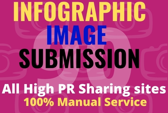 I will do info-graphic or image submission on high PA photo-sharing sites.