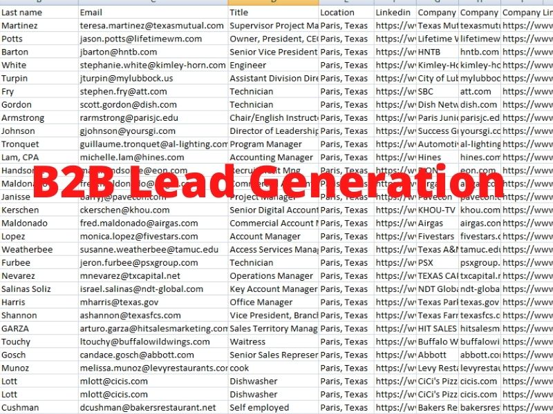 I will provide targeted 50 b2b lead generation services
