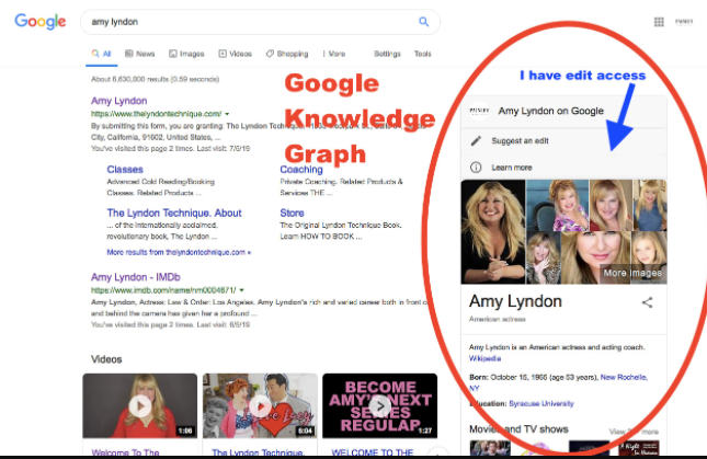 I will create a google knowledge panel for you and business