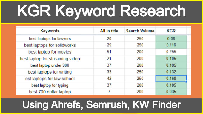 I will research unique SEO kgr Keyword and rank fast
